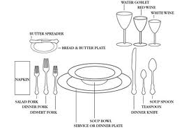 Table Setting Guide - Silverware