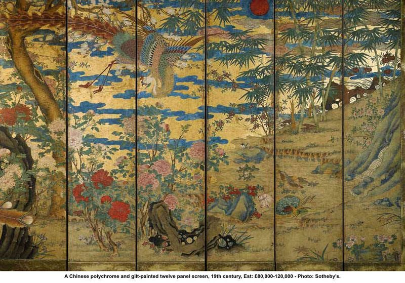 Chinese-Panel-Screen